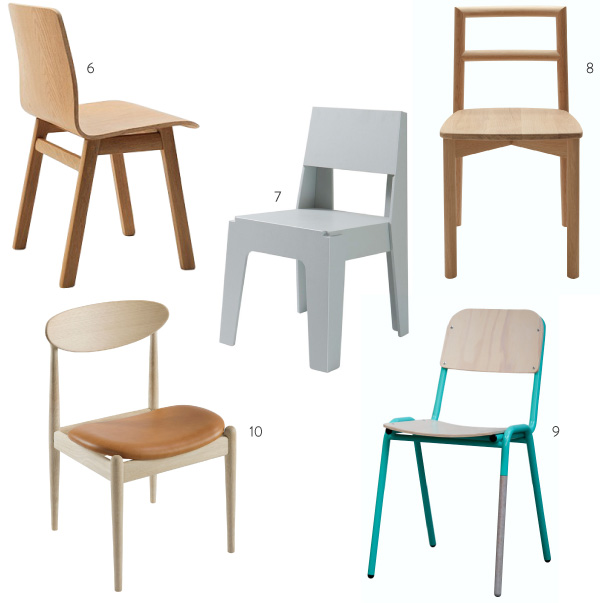 wood dining chairs ikea
